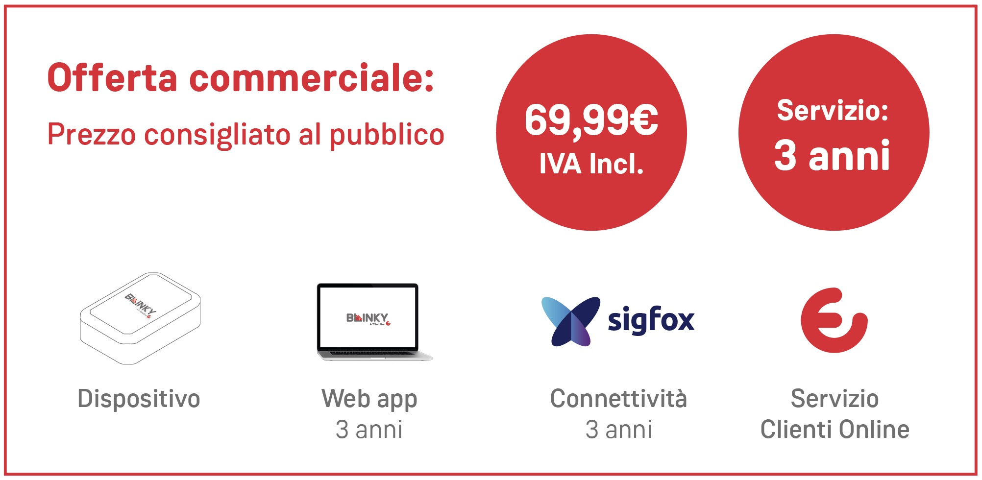 blinky offerta commerciale