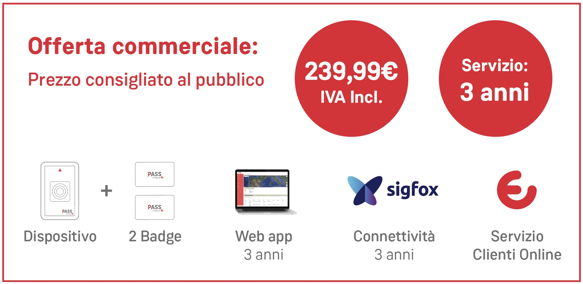 pass offerta commerciale